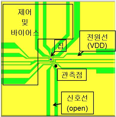 . VSS,., VSS. 2-2 전자기해석 그림 2. Fig. 2. Analysis model for near magnetic field prediction.
