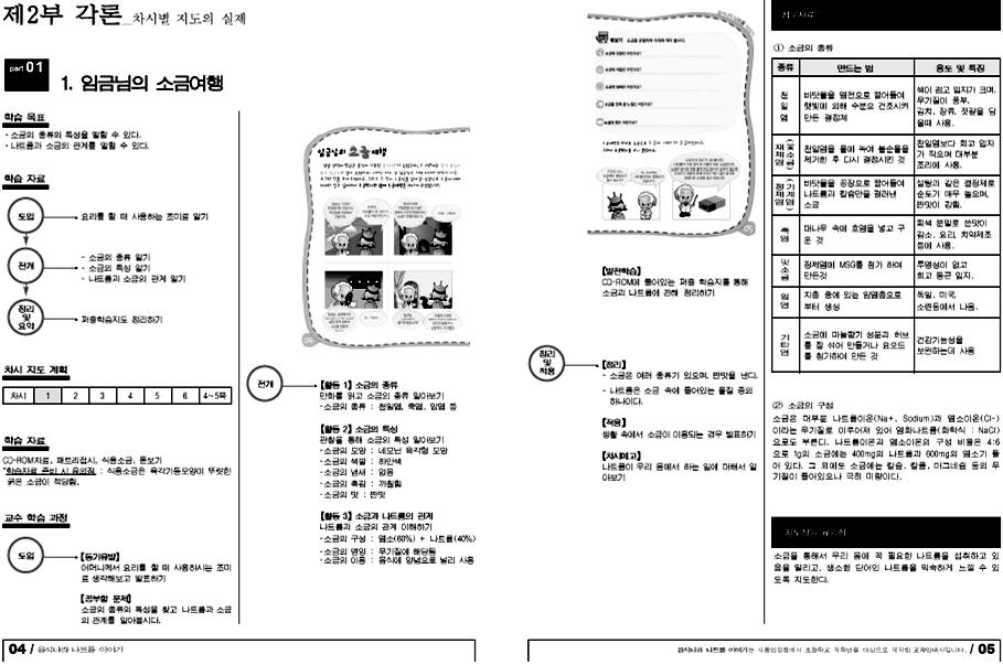 한국영양학회지 (Korean J Nutr) 2009; 42(6): 567~576 / 573 Table 3. Teaching manual for the education to reduce natrium intake of the elementary school students Contents Page Part 1.