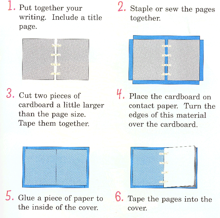 46. Writing Portfolio Bind It! * Make your own book by following these steps: Kemper Daver, Nathan Ruth & Patrick Sebranek. (1996). Write on Track. Wilmington, Massachusetts: Houghton Mifflin Company.
