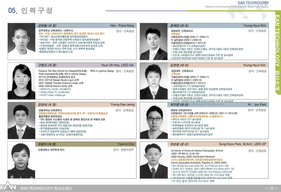 인테리어과 강사 2010~2011년 Design Studio Lighn 근무 배준구 (주임) 2007~2008년 Therese Virserius \ Design 근무 2006~2007년 Mancini Duffy 근무 MGM City Center, 라스베가스 Westin Hotel, Ft.