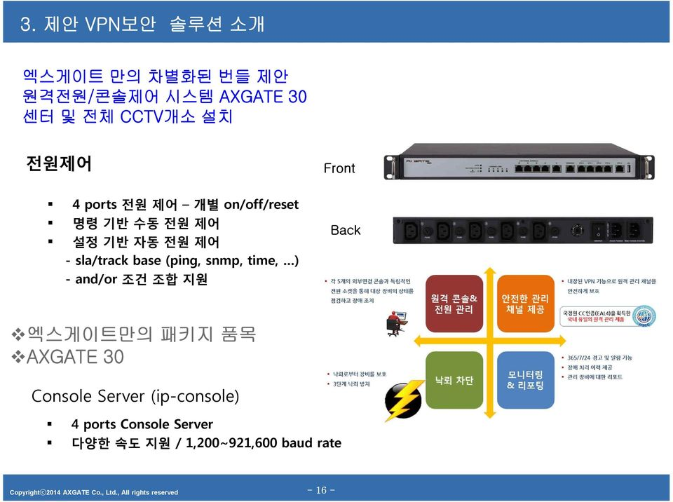 time, ) - and/or 조건 조합 지원 Front Back v엑스게이트만의 패키지 품목 vaxgate 30 Console Server