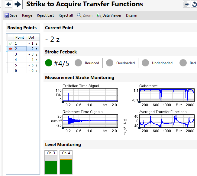 Strike to acquire transfer functions Roving point, Current point, Stroke feedback, Measurement stroke