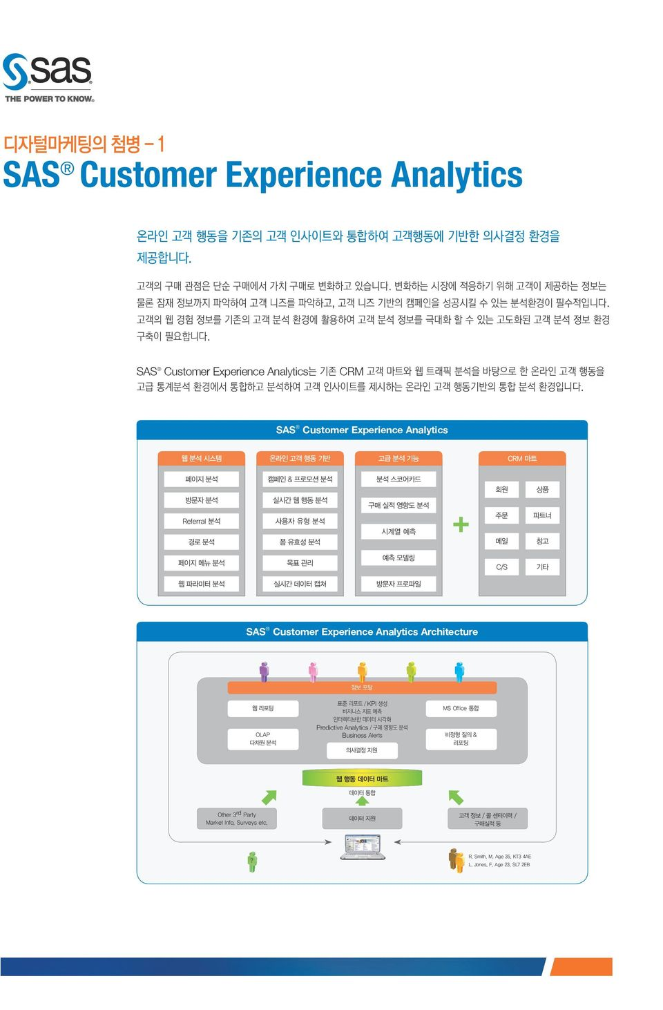 Sas customer intelligence sas customer intelligence suite for Multi generational product plan