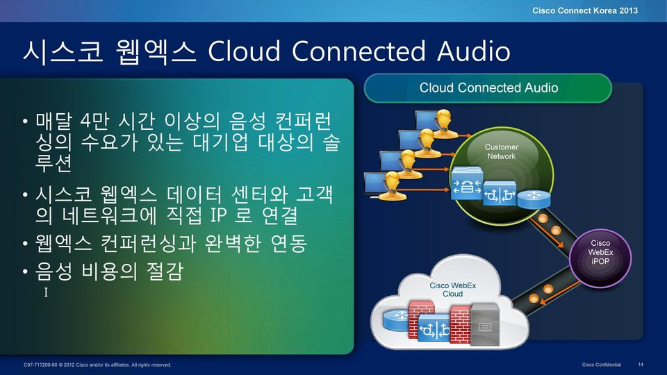 Cisco WebEx Cloud Cisco WebEx ipop C97-717209-00 2012 Cisco and/or its affiliates.