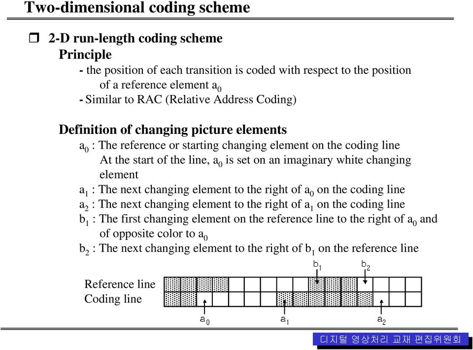 white changing element a 1 : The next changing element to the right of a 0 on the coding line a 2 : The next changing element to the right of a 1 on the coding line b 1 : The first