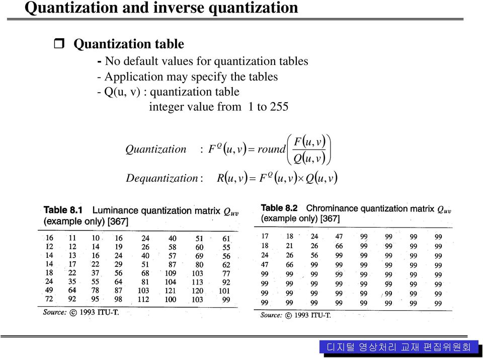 quantization table integer value from 1 to 255 Quantization : Dequantization