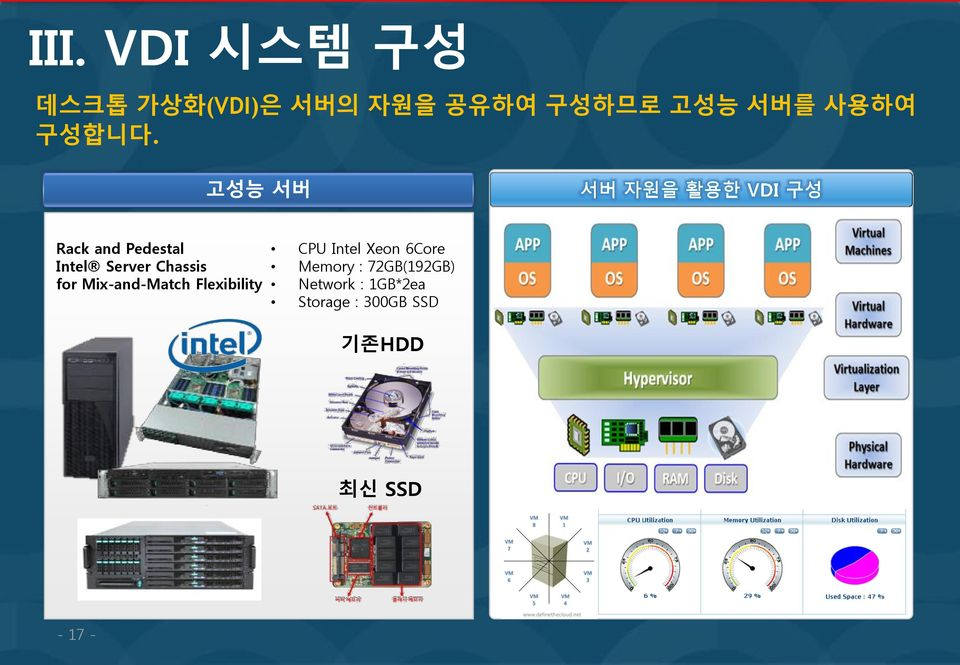Rack and Pedestal Intel Server Chassis for Mix-and-Match