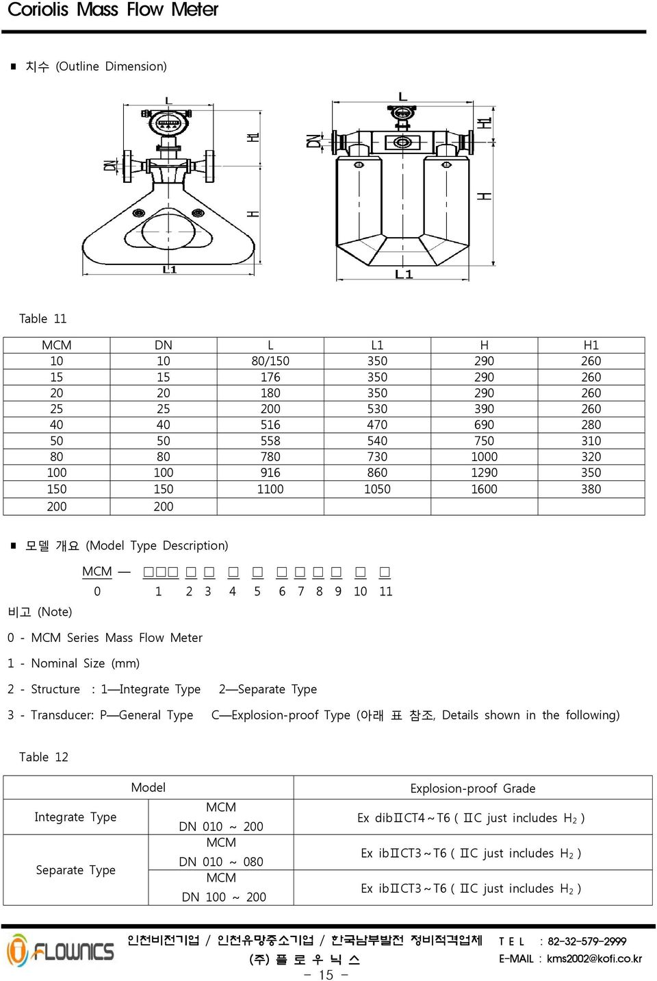 Size (mm) 2 - Structure : 1 Integrate Type 2 Separate Type 3 - Transducer: P General Type C Explosion-proof Type (아래 표 참조, Details shown in the following) Table 12 Integrate Type Separate