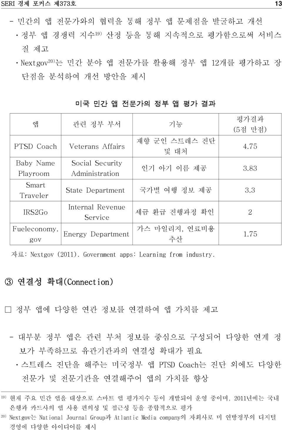 3 IRS2Go Internal Revenue Service 세금 환급 진행과정 확인 2 Fueleconomy. 가스 마일리지, 연료비용 Energy Department gov 추산 1.75 자료: Nextgov (2011). Government apps: Learning from industry.