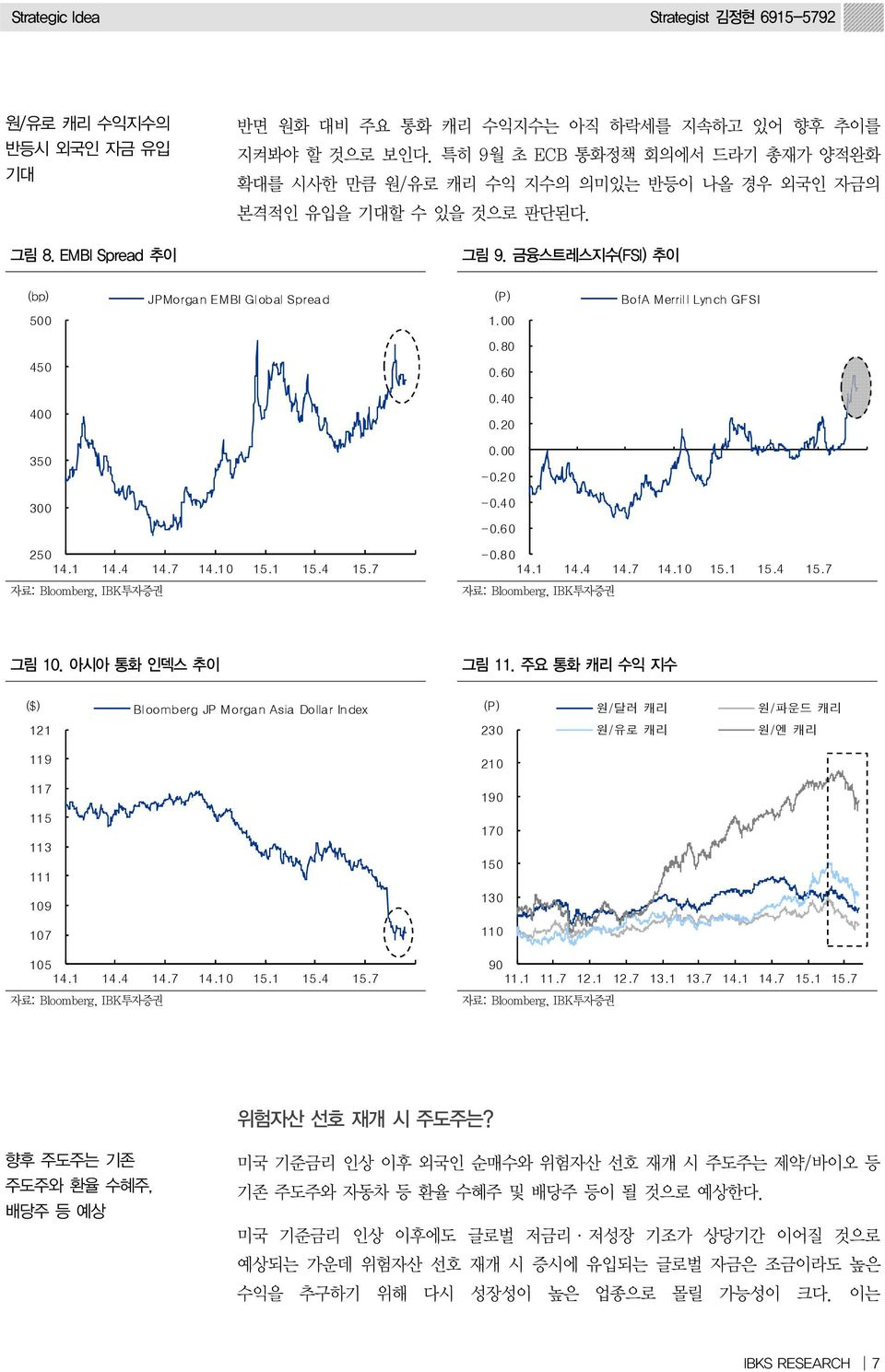 금융스트레스지수(FSI) 추이 (bp) JPMorgan EMBI Global Spread (P) BofA Merrill Lynch GFSI 500 1.00 0.80 450 0.60 400 0.40 0.20 350 0.00-0.20 300-0.40-0.60 250 14.1 14.4 14.7 14.10 15.1 15.4 15.7-0.80 14.1 14.4 14.7 14.10 15.1 15.4 15.7 그림 10.