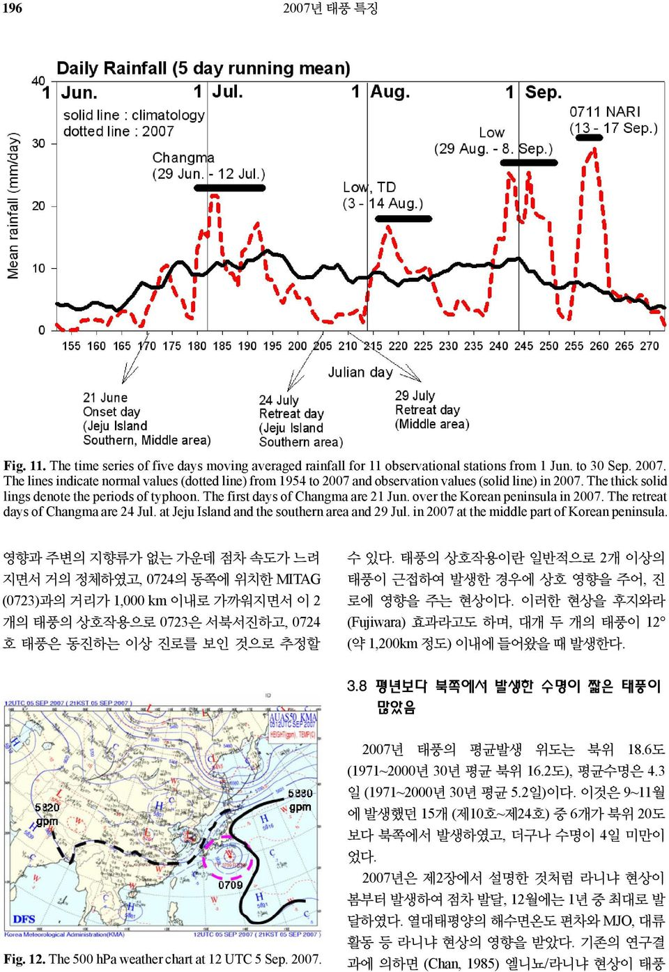 over the Korean peninsula in 2007. The retreat days of Changma are 24 Jul. at Jeju Island and the southern area and 29 Jul. in 2007 at the middle part of Korean peninsula.