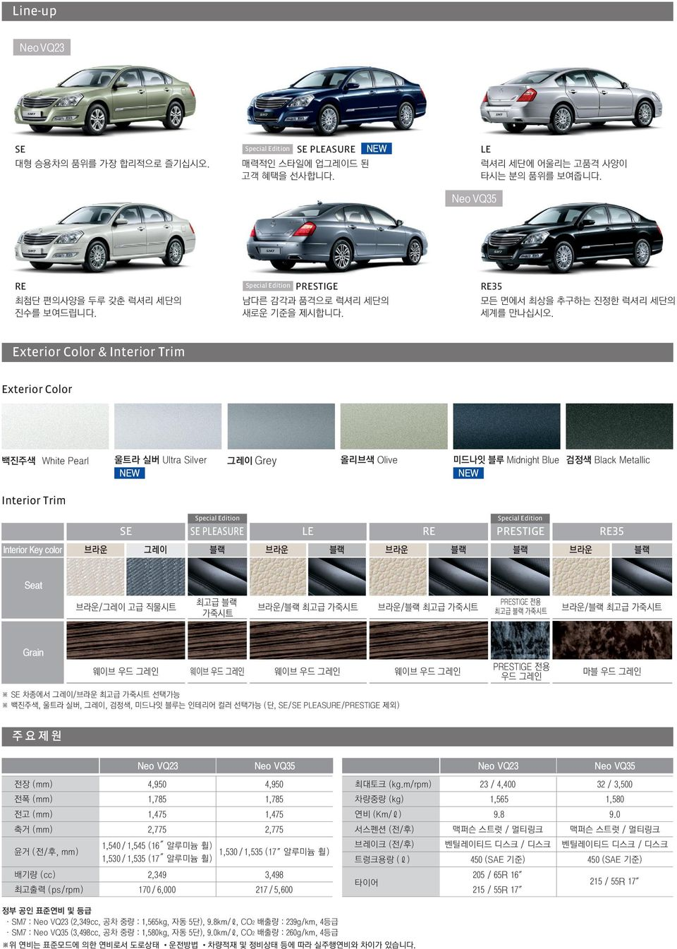 Exterior Color & Interior Trim Exterior Color 울트라 실버 Ultra Silver NEW 백진주색 White Pearl 올리브색 Olive 그레이 Grey 미드나잇 블루 Midnight Blue 검정색 Black Metallic NEW Interior Trim SE Interior Key color SE PLEASURE