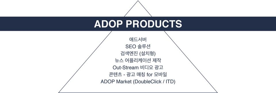 for ADOP Market