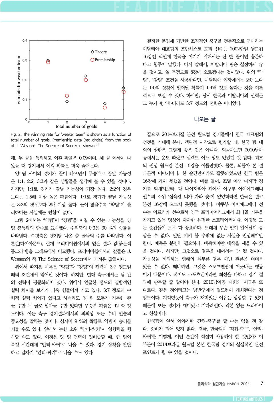 Premiership data (red circles) from the book of J. Wesson s The Science of Soccer is shown. [1] 해, 두 골을 득점하고 이길 확률은 0.09이며, 세 골 이상이 나 왔을 때 경기에서 이길 확률은 더욱 줄어든다.