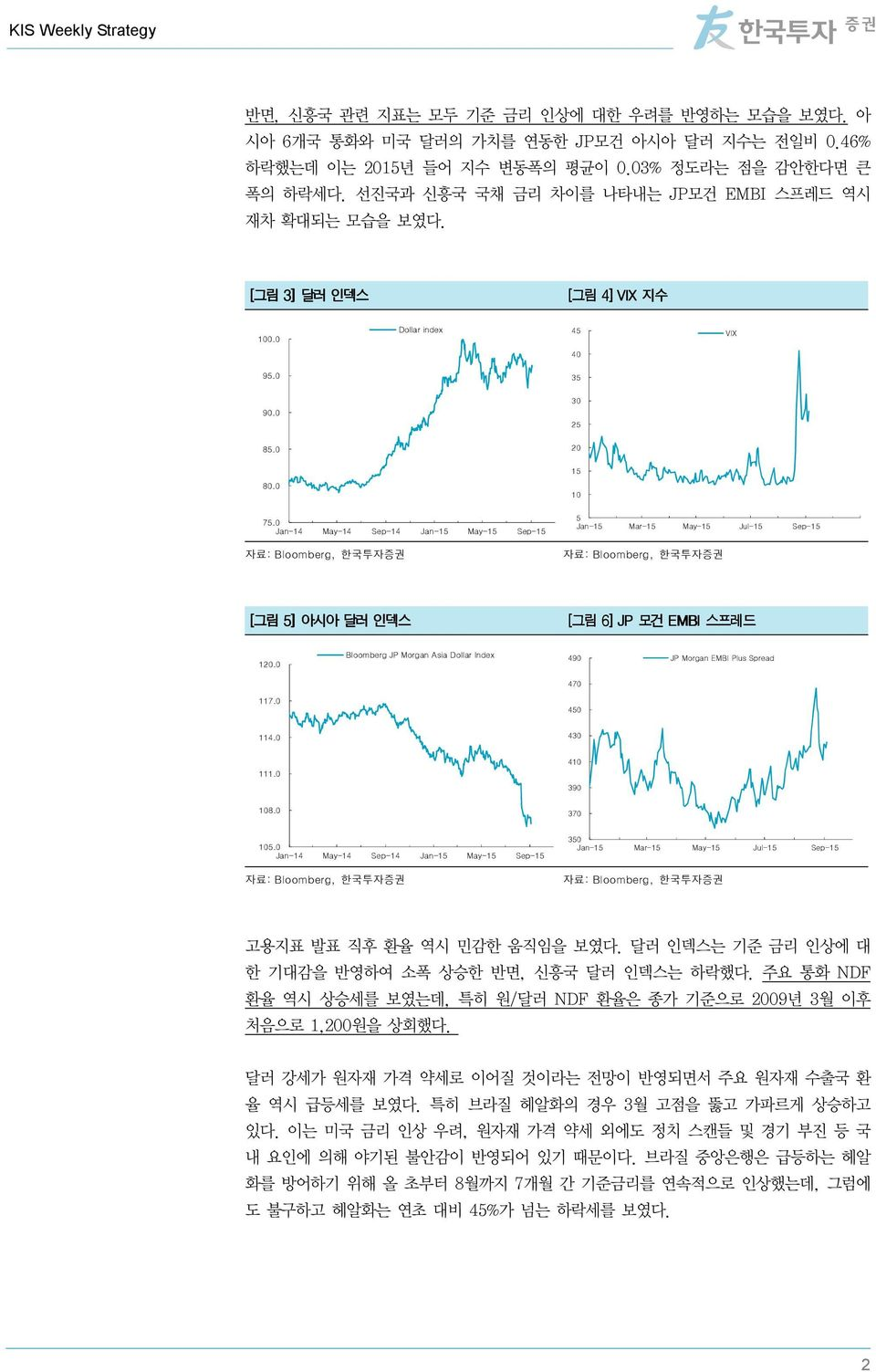 0 5 Jan-15 Mar-15 May-15 Jul-15 Sep-15 5] 아시아 달러 인덱스 6] JP 모건 EMBI 스프레드 120.0 Bloomberg JP Morgan Asia Dollar Index 490 JP Morgan EMBI Plus Spread 470 117.0 450 114.0 430 410 111.0 390 108.0 370 105.