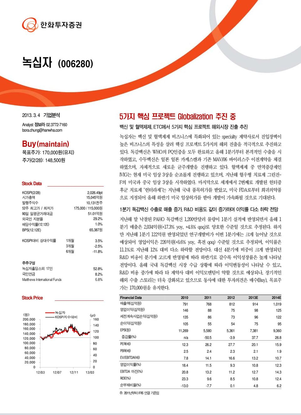 8% 국민연금 8.2% Matthews International Funds 6.