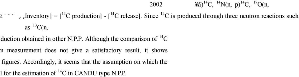 14 C Inventory is defined as 14 C production minus 14 C release, that is, [ 14 C Inventory] = [ 14 C production] - [ 14 C release] Since 14 C is produced through three neutron reactions such as 13