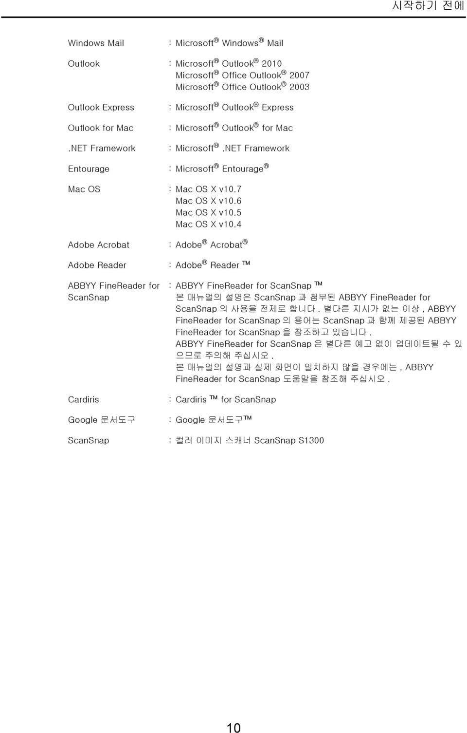 4 Adobe Acrobat : Adobe Acrobat Adobe Reader ABBYY FineReader for ScanSnap Cardiris Google 문서도구 ScanSnap : Adobe Reader : ABBYY FineReader for ScanSnap 본 매뉴얼의 설명은 ScanSnap 과 첨부된 ABBYY FineReader for