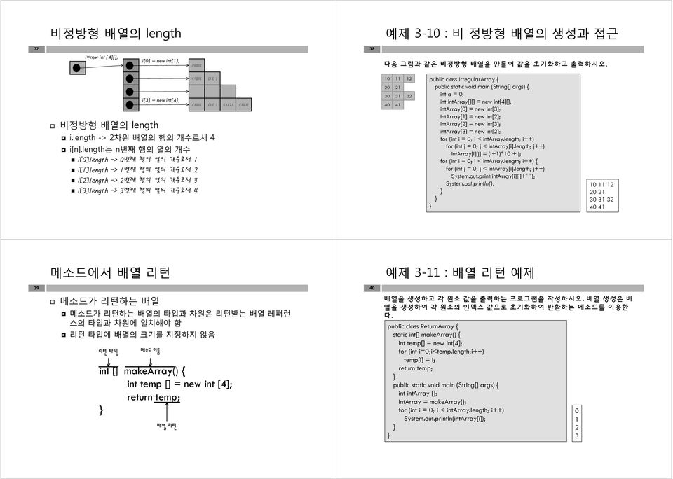 length -> 3번째 행의 열의 개수로서 4 i[1][0] i[1][1] i[3][0] i[3][1] i[3][2] i[3][3] public class IrregularArray { int a = 0; int intarray[][] = new int[4][]; intarray[0] = new int[3]; intarray[1] = new