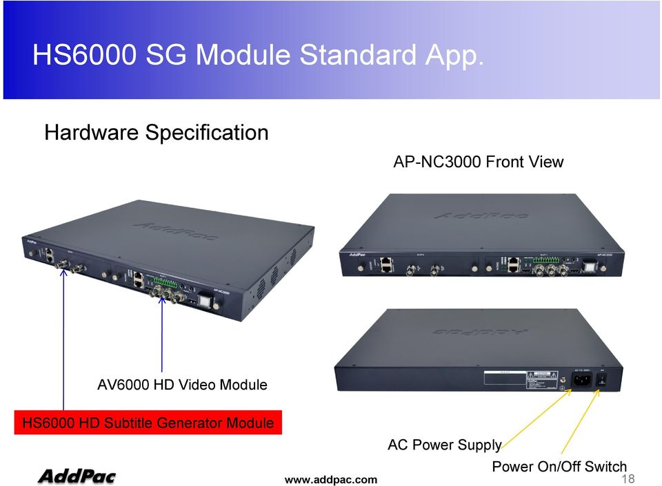 AV6000 HD Video Module HS6000 HD Subtitle