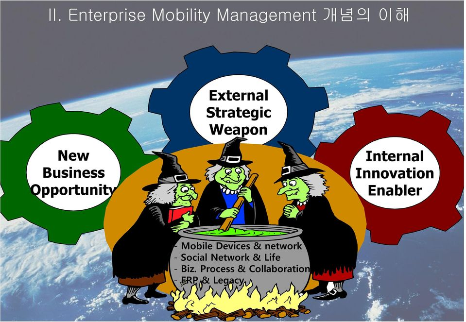 Innovation Enabler - Mobile Devices & network - Social