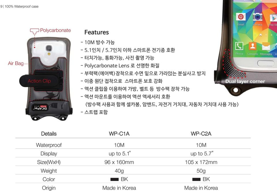 Weight Color Origin WP-C1A 10M up to 5.