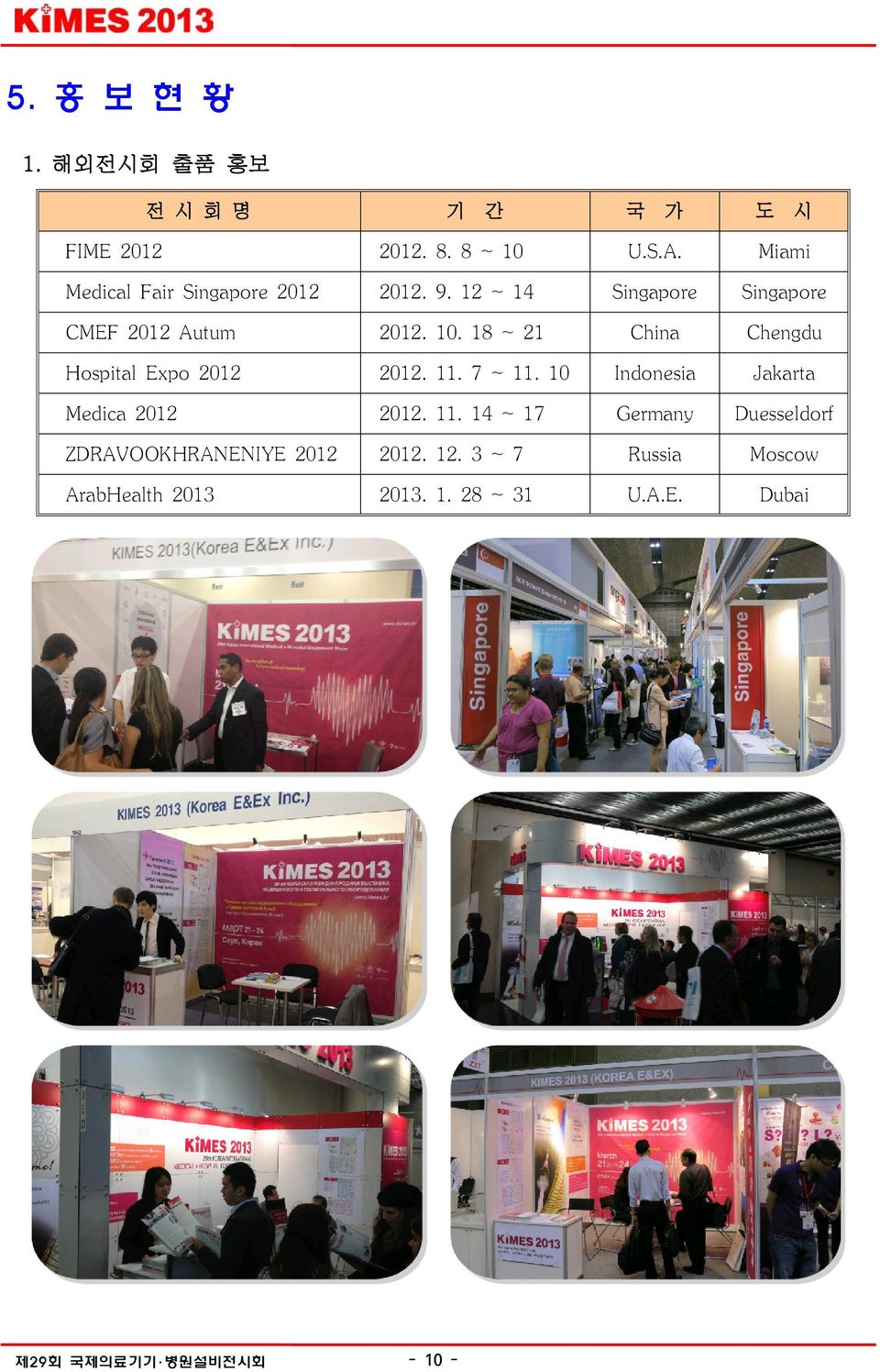 18 ~ 21 China Chengdu Hospital Expo 2012 2012. 11. 7 ~ 11. 10 Indonesia Jakarta Medica 2012 2012. 11. 14 ~ 17 Germany Duesseldorf ZDRAVOOKHRANENIYE 2012 2012.