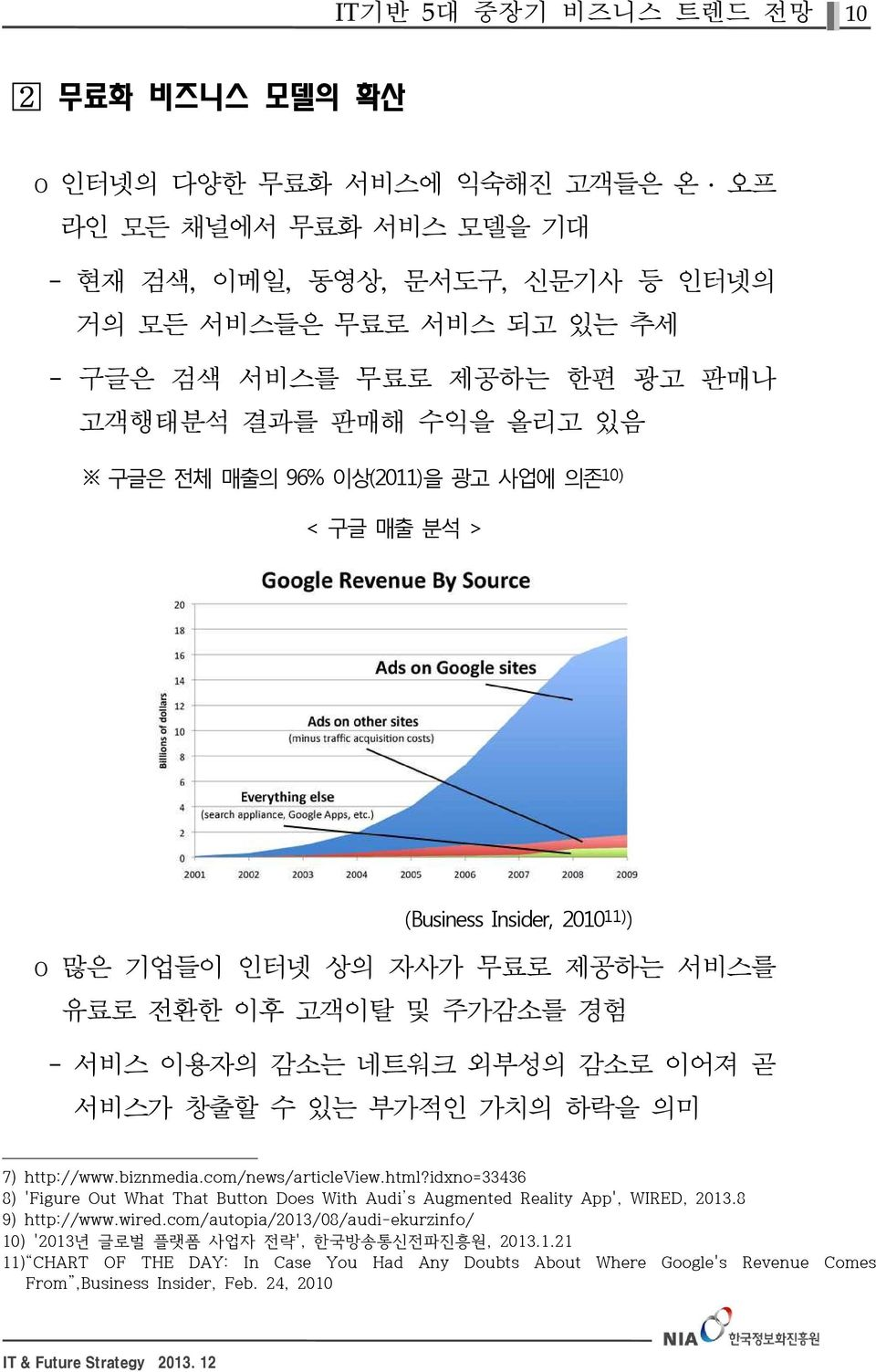 감소로 이어져 곧 서비스가 창출할 수 있는 부가적인 가치의 하락을 의미 7) http://www.biznmedia.com/news/articleview.html?idxno=33436 8) 'Figure Out What That Button Does With Audi s Augmented Reality App', WIRED, 2013.