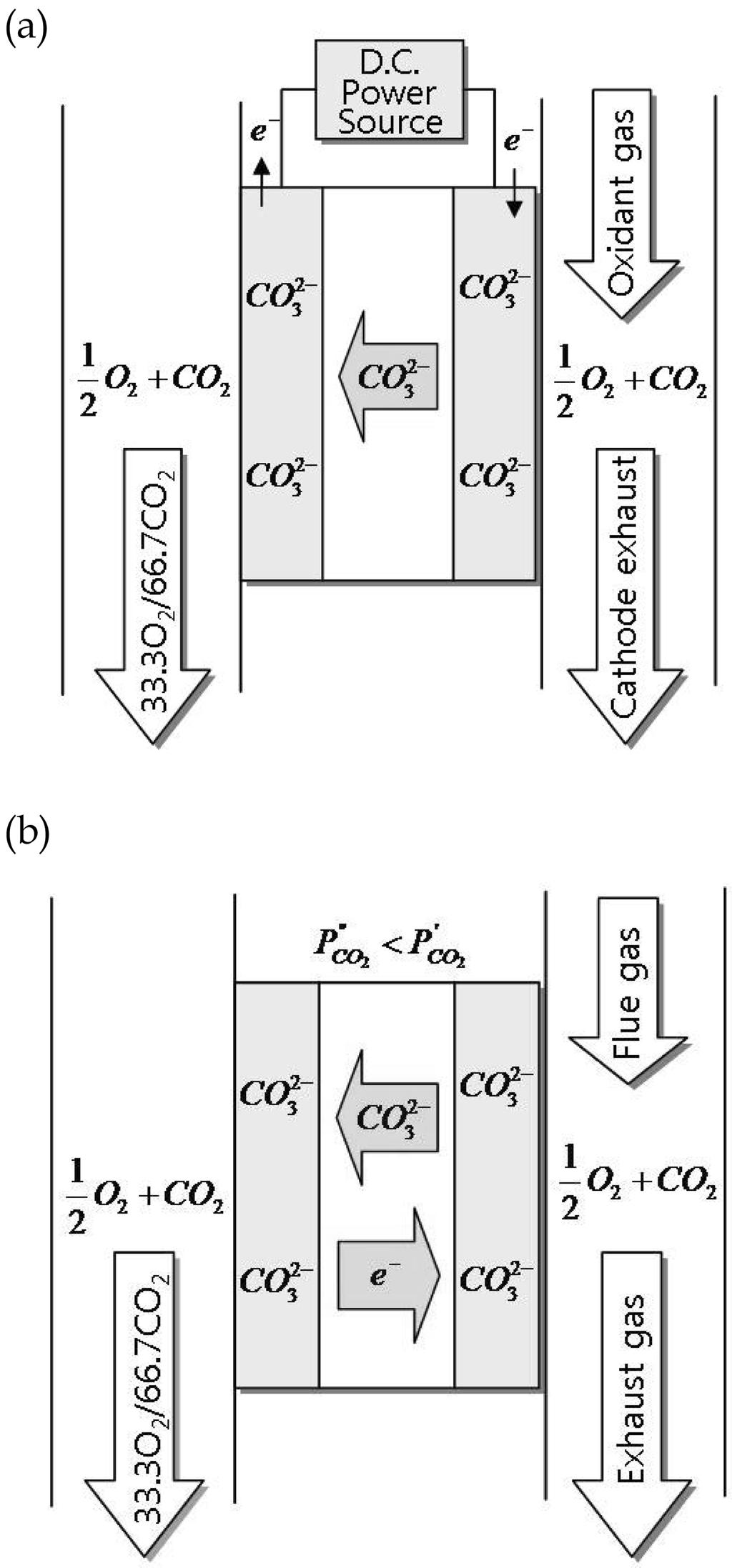 Dual Phase CO 2 : f,» 425 Fig. 2. Phase diagram f Li 2 -Na 2 -K 2 system.» n d w,» p sƒ mw CO 2 p y w v w. y dual phase CO 2 p w x w w. 2. x Fig. 1.