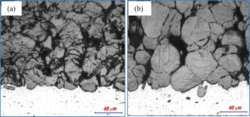 Porosity and hardness measurement results of cold sprayed coating layers with different powder