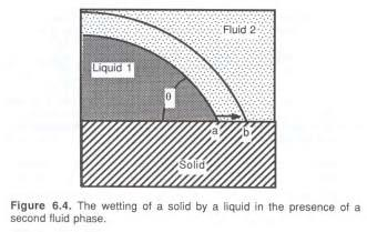 Solid--Liquid--Fluid Systems: The Effect of Contact Angle 64 a b, bc = ab cosθ - interface ab, -