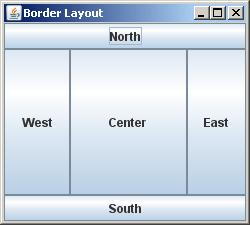 BorderLayout Layout Manager JFrame의 default layout manager 다섯개의 container (