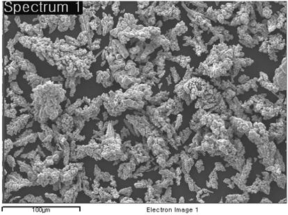318 y Á xá½ Á½ Á½{ Fig. 2. Volume comparison of the as-synthesized powder. Fig. 1. FE-SEM image of the raw Cu powder. s yw w w, Fe q ³ w ywy ww œ š q. AGO-2» w yƒ ƒ w š œ.