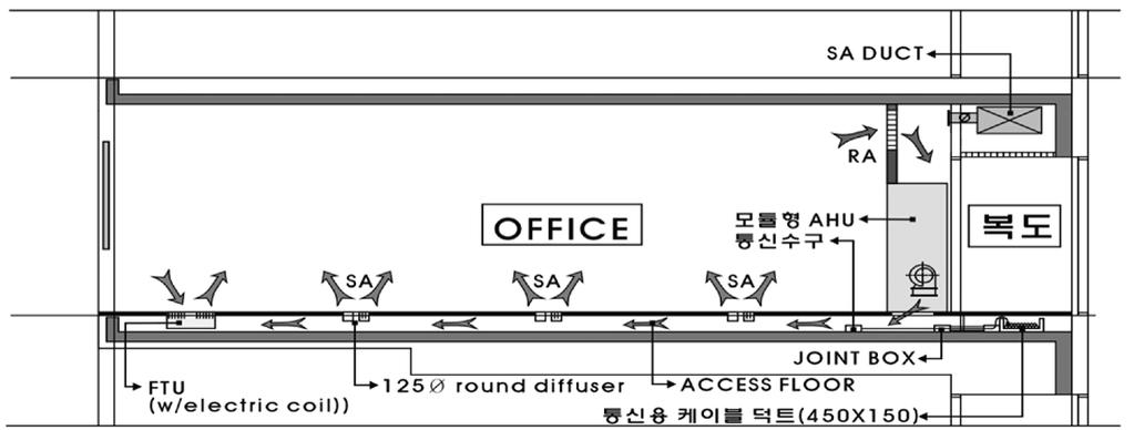 of Architecture, Graduate School, Hanyang University, Seoul, Korea **School of Architecture, Hanyang University, Ansan, Korea Abstract : The purpose of this study is to analyze the performance of