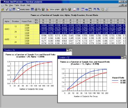 - SPSS Sample Power SPSS Statistics