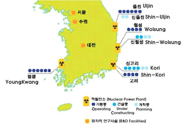 The Status of NPPs in Korea 20 NPPs are Operating.