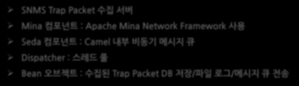 5. Apache Camel 프로그램 서버프로그램 (SNMS Trap Packet 수집 ) UDP Trap Packet mina:udp Trap Map Map Object seda:next Thread pool bean:dblogger logger:trap jms:queue:trap.