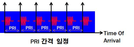 THE JOURNAL OF KOREAN INSTITUTE OF ELECTROMAGNETIC ENGINEERING AND