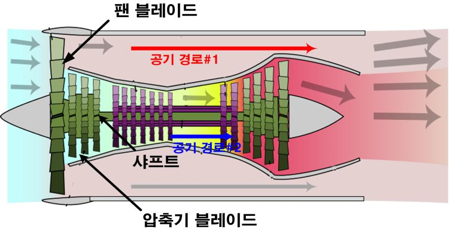 THE JOURNAL OF KOREAN INSTITUTE OF ELECTROMAGNETIC ENGINEERING AND SCIENCE. vol. 28, no. 2, Feb. 2017.