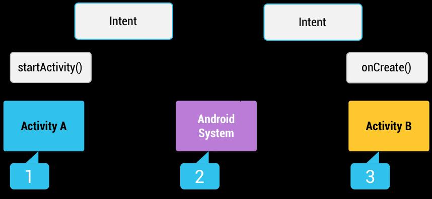 AndroidManifest.