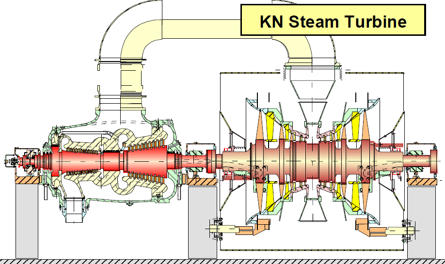 axial thrust in steam turbine pdf